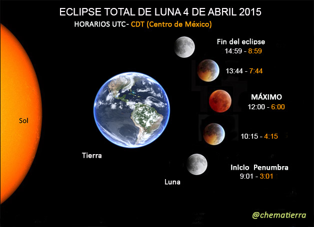 eclipse_de_luna 4 de abril mx.jpg