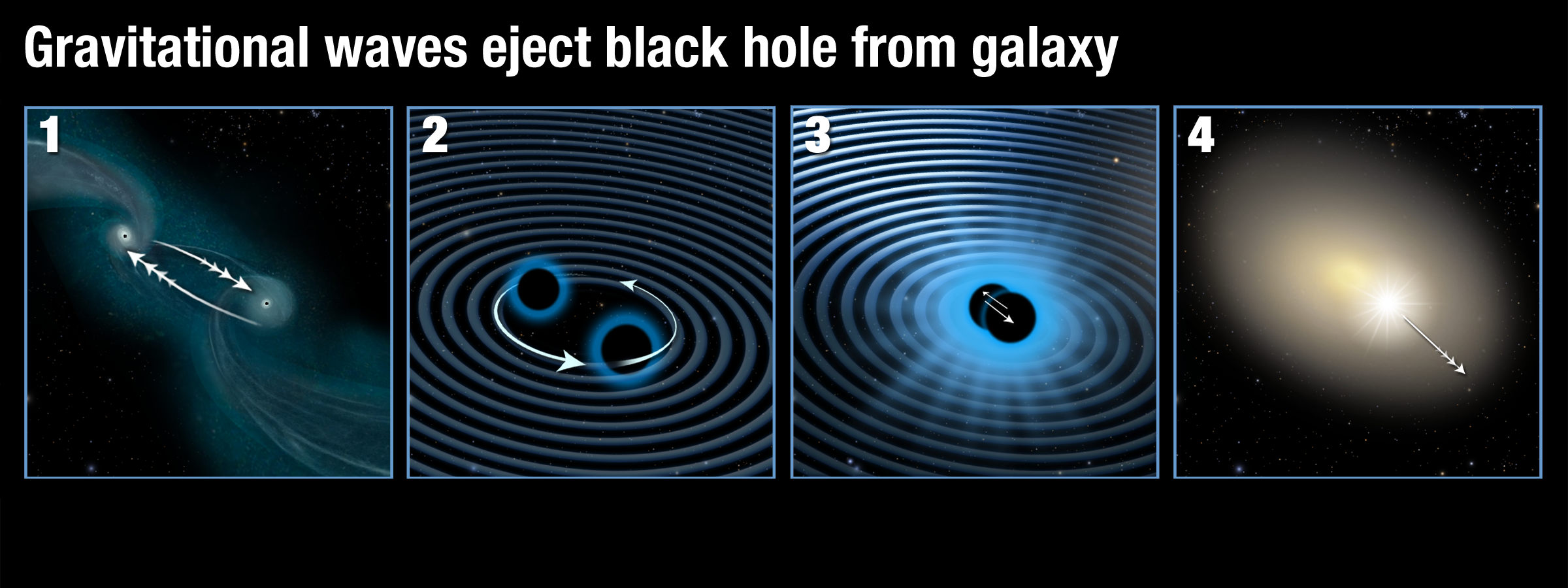 gravitational-waves-boot-gigantic-black-hole-from-galaxys-core__550605_.png