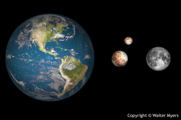pluto_earth_charon_compared_600.jpg