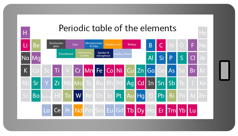 mobile-periodic-table-984.jpg