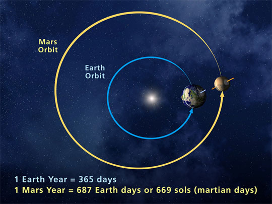 mars-orbit-NASA.jpg